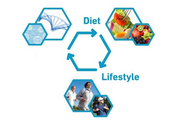 Diet And Lifestyle Changes To Keep It In Control